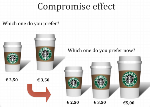 Compromise Effect